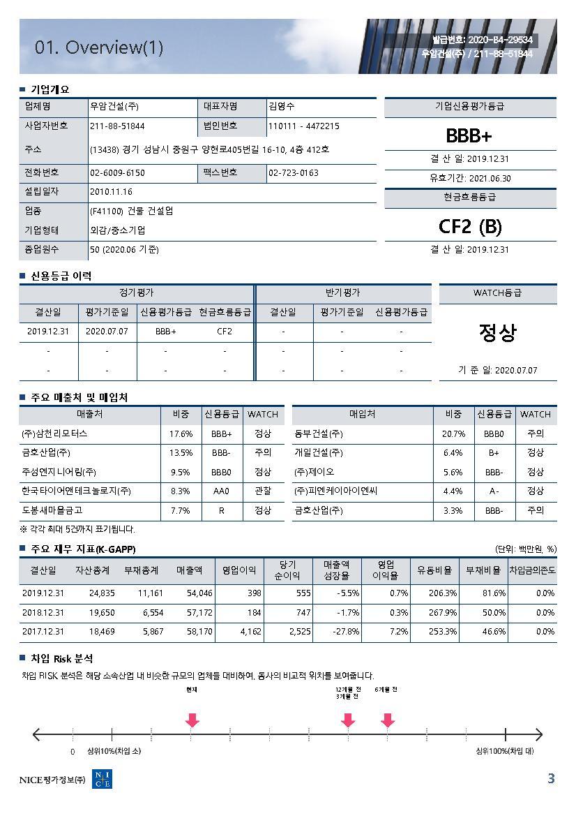 키스라인 신용평가_PDF_1.jpg